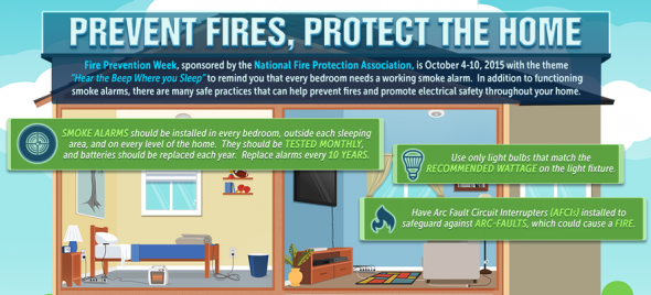 fire-safety-week-1