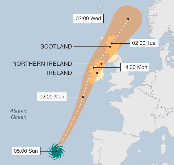 EX-HURRICANE OPHELIA CHANGES PATH AND IS HEADING TO DERRY ...